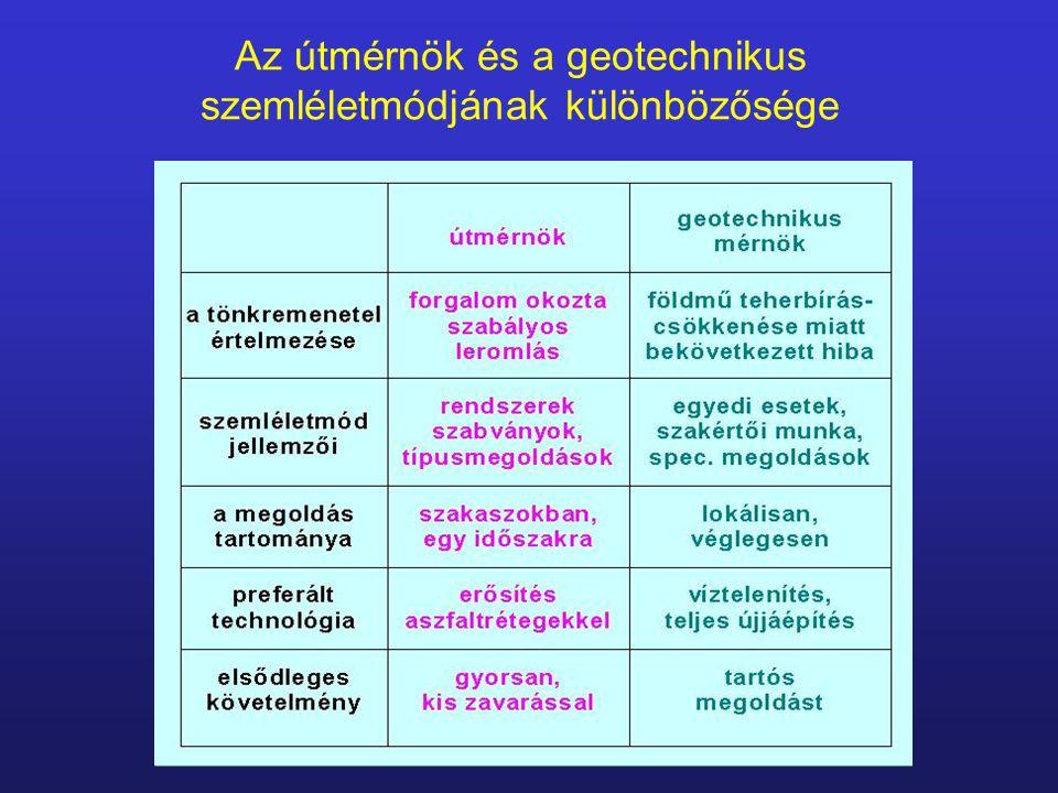 Az útmérnök és a geotechnikus szemléletmódjának különbözősége
