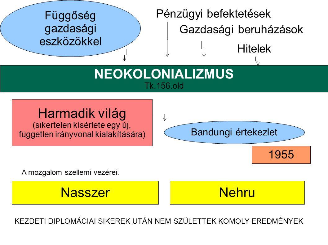 NEOKOLONIALIZMUS Tk.156.old Harmadik világ (sikertelen kísérlete egy új, független irányvonal kialakítására) Nasszer Pénzügyi befektetések 1955 Gazdas