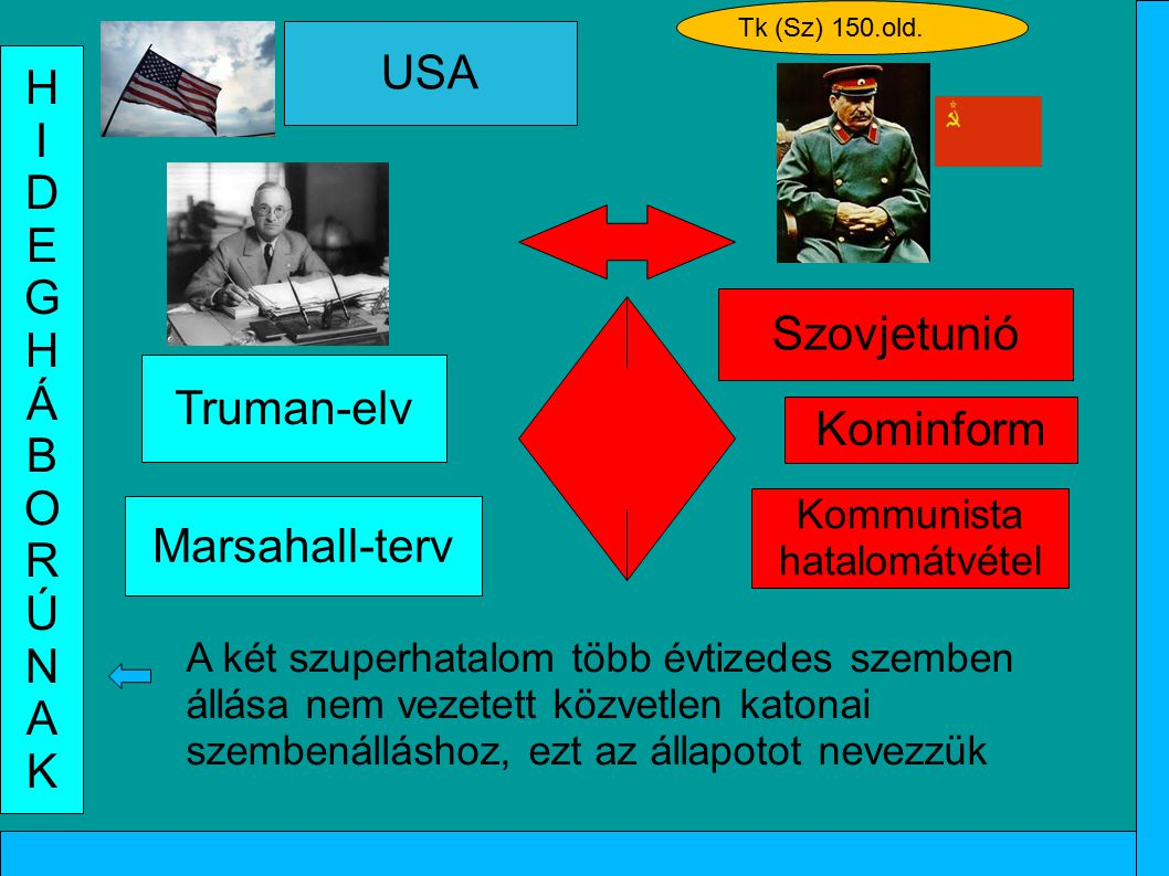Truman-elv Szovjetunió USA Marsahall-terv Kominform Kommunista hatalomátvétel Tk (Sz) 150.old. A két szuperhatalom több évtizedes szemben állása nem v