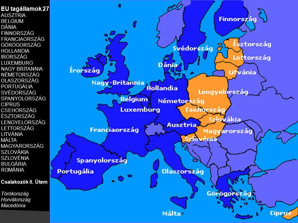 EU tagállamok 27 AUSZTRIA BELGIUM DÁNIA FINNORSZÁG FRANCIAORSZÁG GÖRÖGORSZÁG HOLLANDIA IRORSZÁG LUXEMBURG NAGY BRITANNIA NÉMETORSZÁG OLASZORSZÁG PORTU