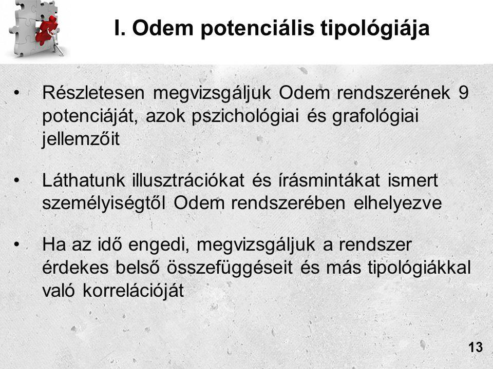I. Odem potenciális tipológiája Részletesen megvizsgáljuk Odem rendszerének 9 potenciáját, azok pszichológiai és grafológiai jellemzőit Láthatunk illu