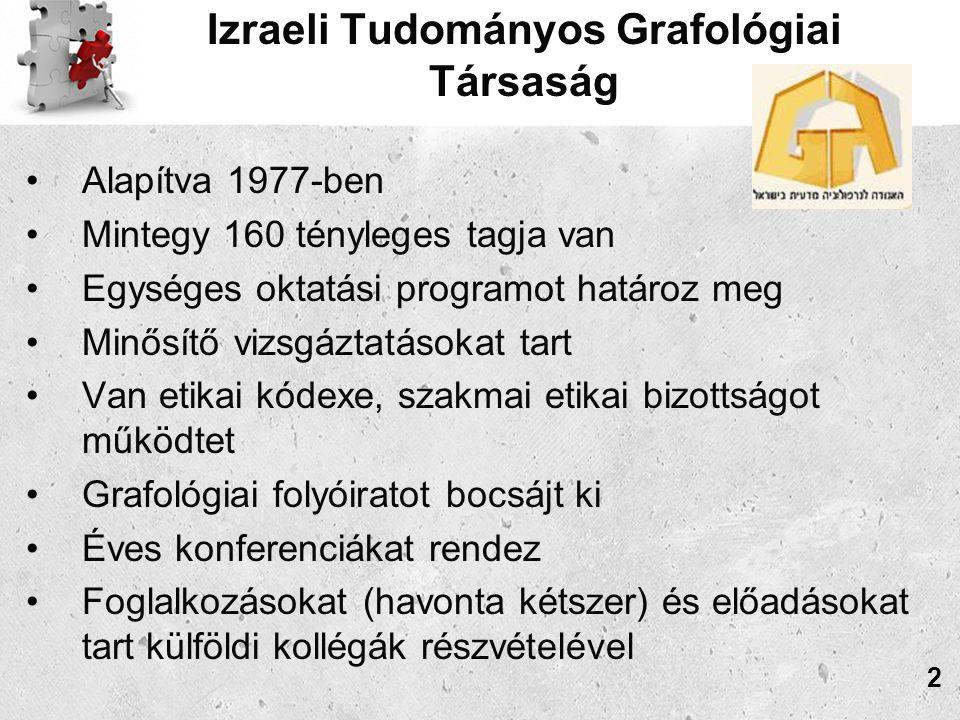 Izraeli Tudományos Grafológiai Társaság Alapítva 1977-ben Mintegy 160 tényleges tagja van Egységes oktatási programot határoz meg Minősítő vizsgáztatásokat tart Van etikai kódexe, szakmai etikai bizottságot működtet Grafológiai folyóiratot bocsájt ki Éves konferenciákat rendez Foglalkozásokat (havonta kétszer) és előadásokat tart külföldi kollégák részvételével 2