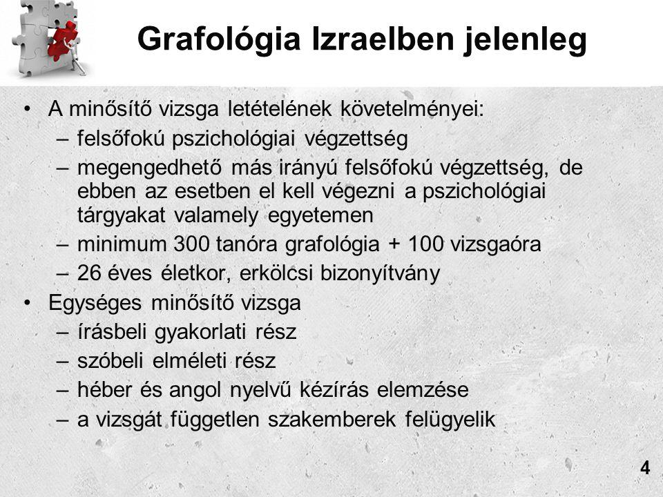 Grafológia Izraelben jelenleg A minősítő vizsga letételének követelményei: –felsőfokú pszichológiai végzettség –megengedhető más irányú felsőfokú végzettség, de ebben az esetben el kell végezni a pszichológiai tárgyakat valamely egyetemen –minimum 300 tanóra grafológia + 100 vizsgaóra –26 éves életkor, erkölcsi bizonyítvány Egységes minősítő vizsga –írásbeli gyakorlati rész –szóbeli elméleti rész –héber és angol nyelvű kézírás elemzése –a vizsgát független szakemberek felügyelik 4