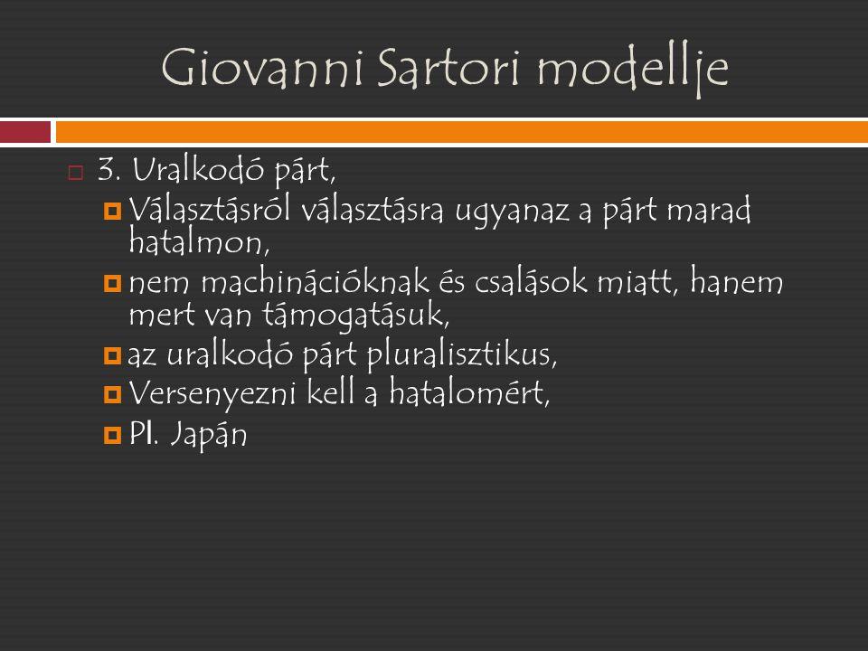 Giovanni Sartori modellje  4.