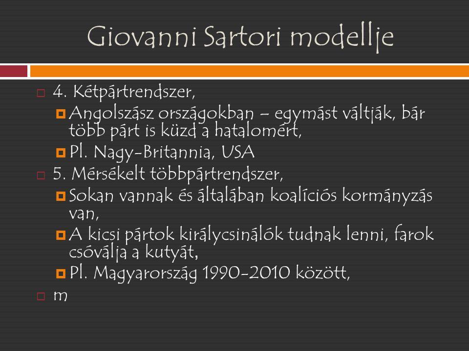 Giovanni Sartori modellje  6.