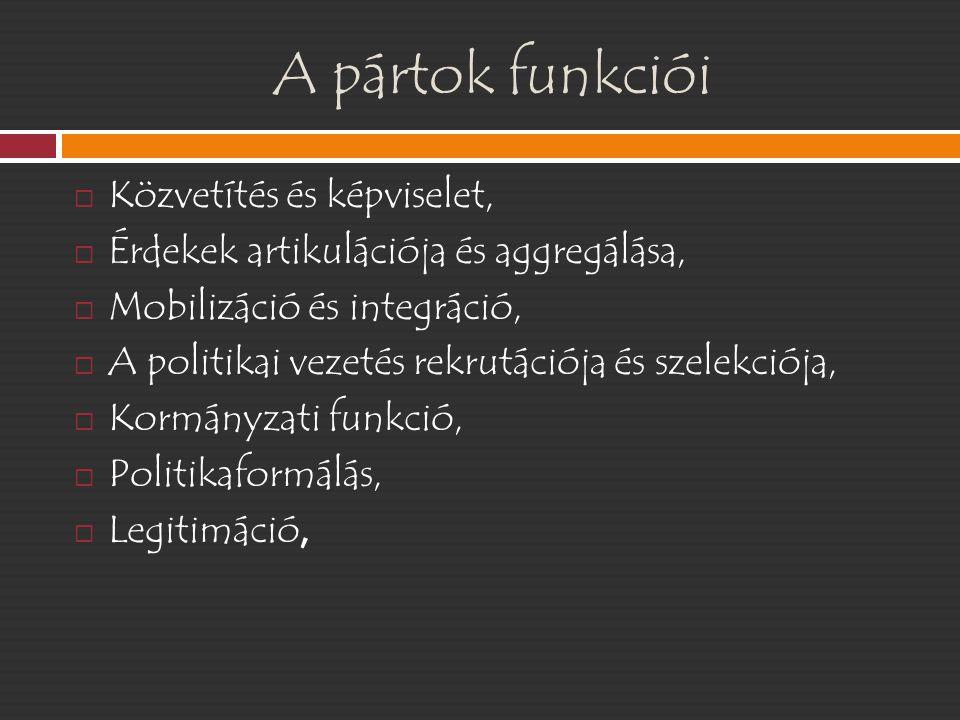 Pártok alaptípusai  Rétegpárt,  Érték,  Érdekalapú,  Aggregált gy ű jt ő pártok,  A fragmentált kontinentális pártrendszerben nagyon fontos megosztó er ő ;  az ideológiai szempont,