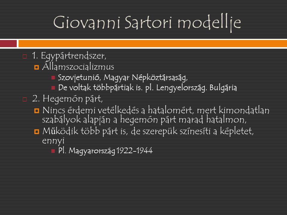Giovanni Sartori modellje  3.
