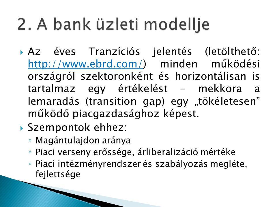  Az éves Tranzíciós jelentés (letölthető: http://www.ebrd.com/) minden működési országról szektoronként és horizontálisan is tartalmaz egy értékelést