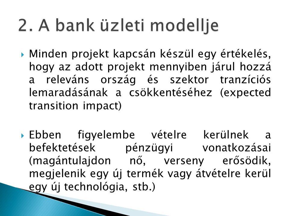  Minden projekt kapcsán készül egy értékelés, hogy az adott projekt mennyiben járul hozzá a releváns ország és szektor tranzíciós lemaradásának a csökkentéséhez (expected transition impact)  Ebben figyelembe vételre kerülnek a befektetések pénzügyi vonatkozásai (magántulajdon nő, verseny erősödik, megjelenik egy új termék vagy átvételre kerül egy új technológia, stb.)