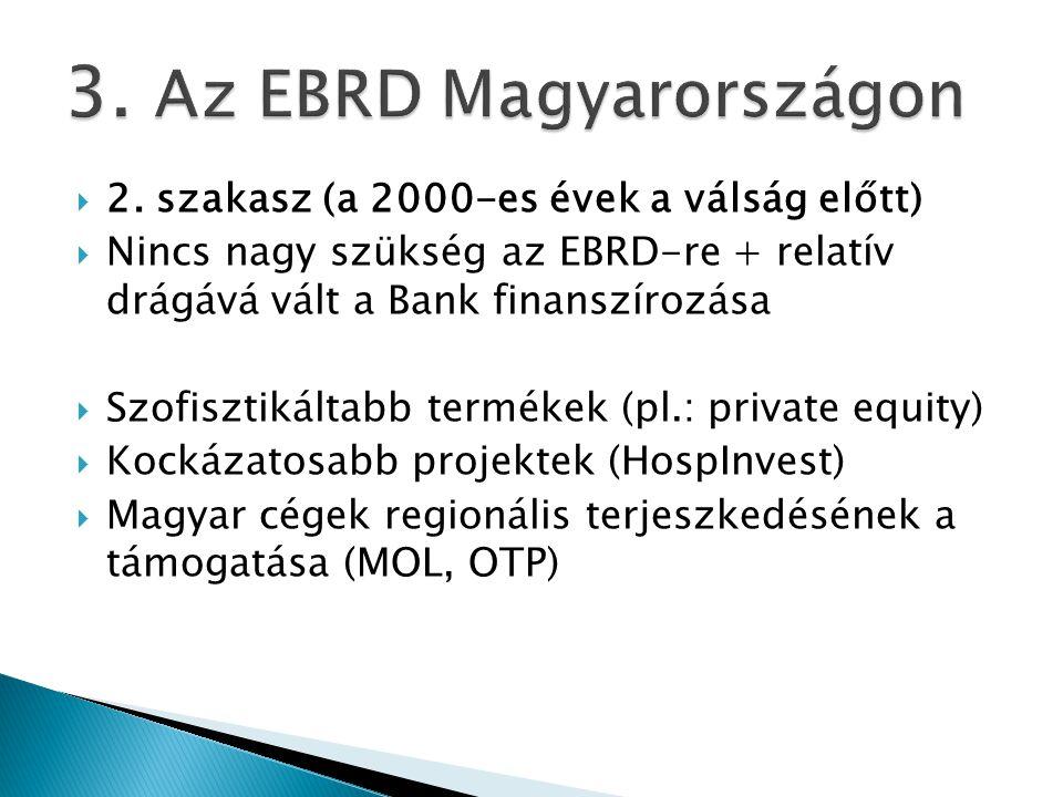  2. szakasz (a 2000-es évek a válság előtt)  Nincs nagy szükség az EBRD-re + relatív drágává vált a Bank finanszírozása  Szofisztikáltabb termékek
