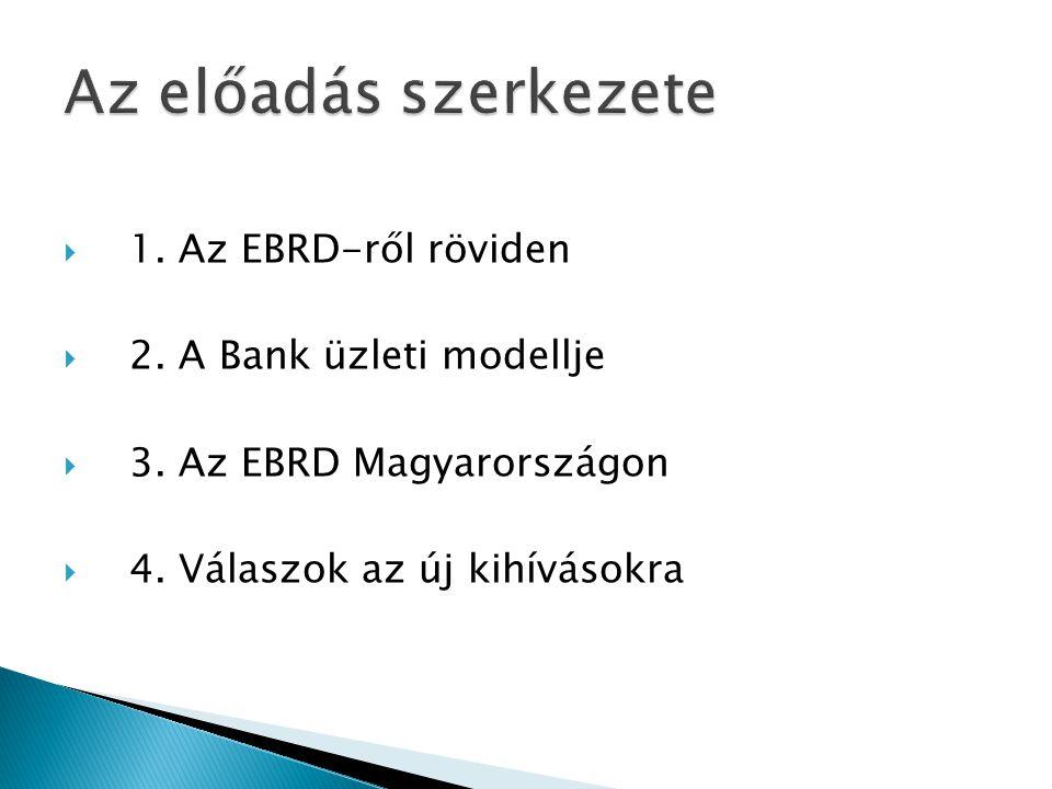  1.Az EBRD-ről röviden  2. A Bank üzleti modellje  3.
