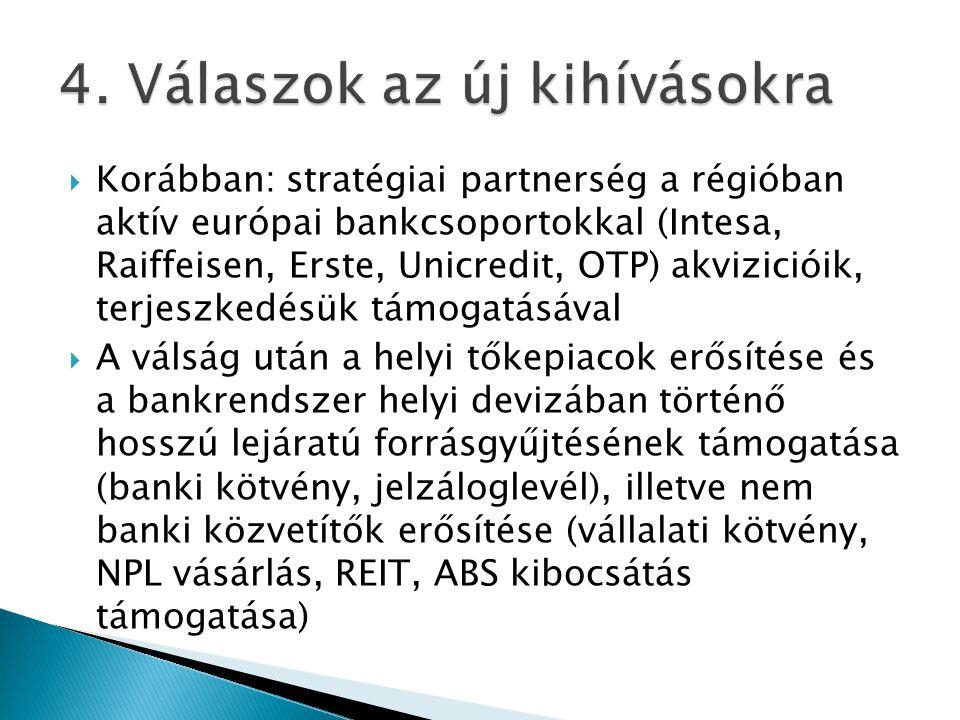  Korábban: stratégiai partnerség a régióban aktív európai bankcsoportokkal (Intesa, Raiffeisen, Erste, Unicredit, OTP) akvizicióik, terjeszkedésük támogatásával  A válság után a helyi tőkepiacok erősítése és a bankrendszer helyi devizában történő hosszú lejáratú forrásgyűjtésének támogatása (banki kötvény, jelzáloglevél), illetve nem banki közvetítők erősítése (vállalati kötvény, NPL vásárlás, REIT, ABS kibocsátás támogatása)