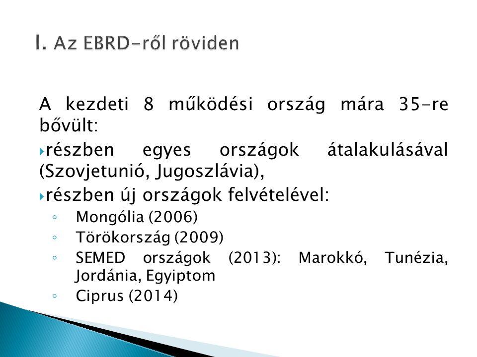 A kezdeti 8 működési ország mára 35-re bővült:  részben egyes országok átalakulásával (Szovjetunió, Jugoszlávia),  részben új országok felvételével: ◦ Mongólia (2006) ◦ Törökország (2009) ◦ SEMED országok (2013): Marokkó, Tunézia, Jordánia, Egyiptom ◦ Ciprus (2014)