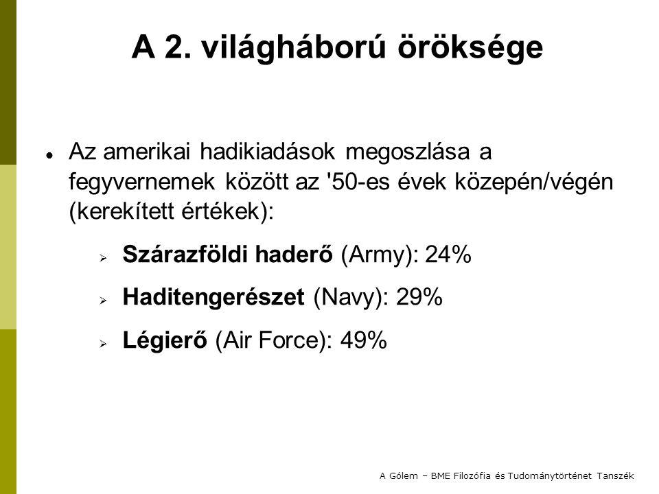 Az amerikai hadikiadások megoszlása a fegyvernemek között az 50-es évek közepén/végén (kerekített értékek):  Szárazföldi haderő (Army): 24%  Haditengerészet (Navy): 29%  Légierő (Air Force): 49% A Gólem – BME Filozófia és Tudománytörténet Tanszék A 2.
