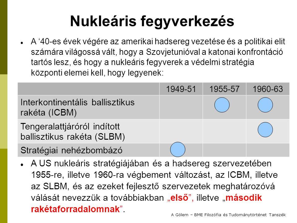 """A '40-es évek végére az amerikai hadsereg vezetése és a politikai elit számára világossá vált, hogy a Szovjetunióval a katonai konfrontáció tartós lesz, és hogy a nukleáris fegyverek a védelmi stratégia központi elemei kell, hogy legyenek: A Gólem – BME Filozófia és Tudománytörténet Tanszék Nukleáris fegyverkezés 1949-511955-571960-63 Interkontinentális ballisztikus rakéta (ICBM) Tengeralattjáróról indított ballisztikus rakéta (SLBM) Stratégiai nehézbombázó A US nukleáris stratégiájában és a hadsereg szervezetében 1955-re, illetve 1960-ra végbement változást, az ICBM, illetve az SLBM, és az ezeket fejlesztő szervezetek meghatározóvá válását nevezzük a továbbiakban """"első , illetve """"második rakétaforradalomnak ."""