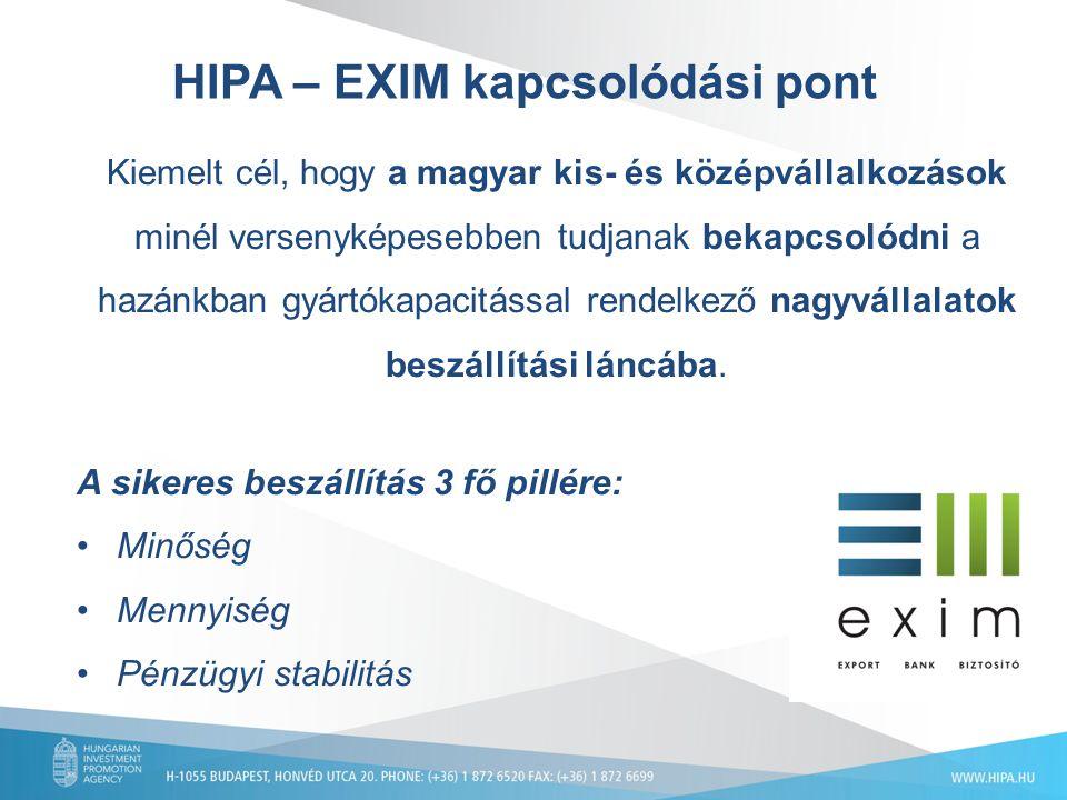 HIPA – EXIM kapcsolódási pont Kiemelt cél, hogy a magyar kis- és középvállalkozások minél versenyképesebben tudjanak bekapcsolódni a hazánkban gyártók