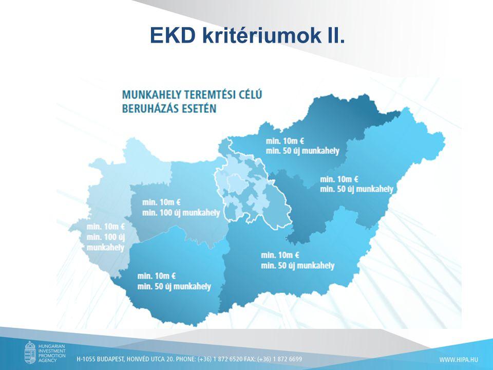 Hungarian Investment Projects – Portfóliónk HIP adatbázis – Kritériumrendszerünk által értékelt és jóváhagyott befektetési projektek gyűjteménye.