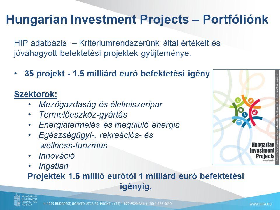 Hungarian Investment Projects – Portfóliónk HIP adatbázis – Kritériumrendszerünk által értékelt és jóváhagyott befektetési projektek gyűjteménye. 35 p