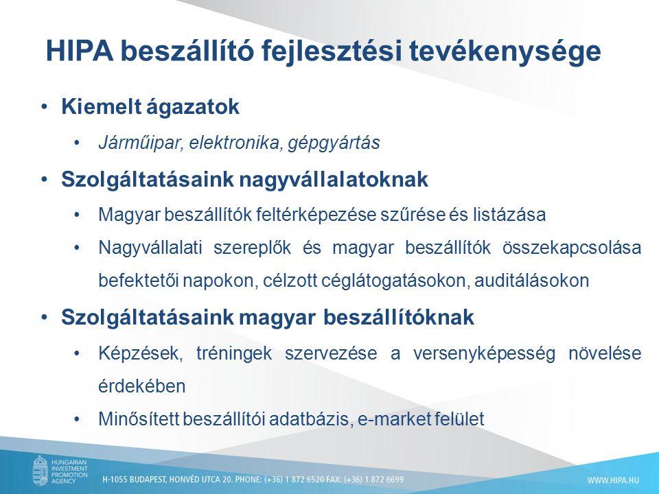 HIPA – EXIM kapcsolódási pont Kiemelt cél, hogy a magyar kis- és középvállalkozások minél versenyképesebben tudjanak bekapcsolódni a hazánkban gyártókapacitással rendelkező nagyvállalatok beszállítási láncába.