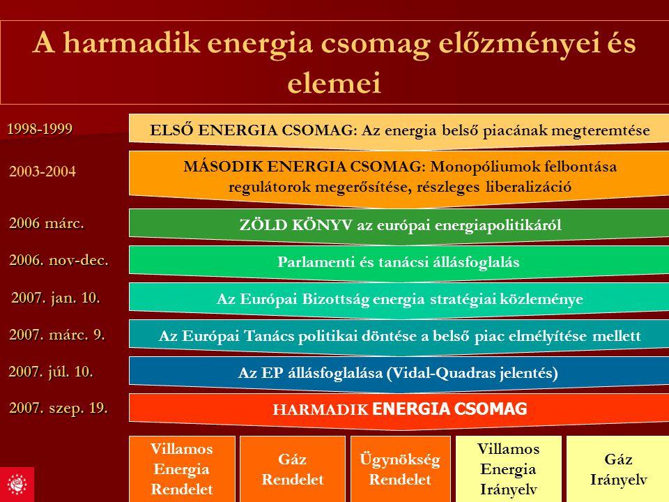 A harmadik energia csomag előzményei és elemei ELSŐ ENERGIA CSOMAG: Az energia belső piacának megteremtése MÁSODIK ENERGIA CSOMAG: Monopóliumok felbon