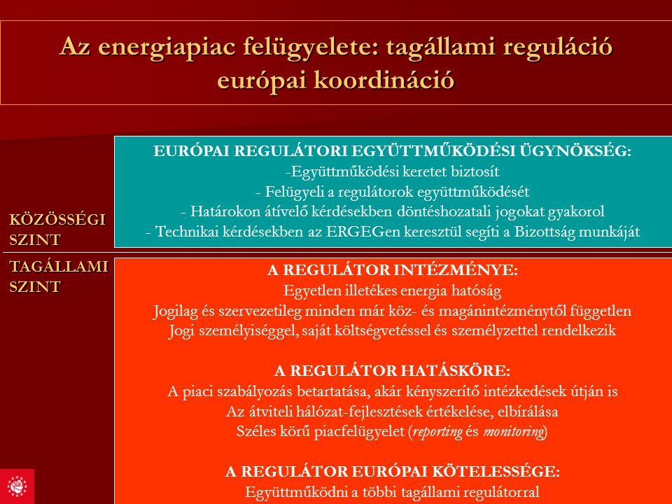 Az energiapiac felügyelete: tagállami reguláció európai koordináció TAGÁLLAMISZINT KÖZÖSSÉGISZINT A REGULÁTOR INTÉZMÉNYE: Egyetlen illetékes energia h