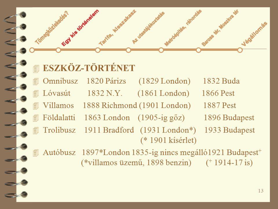 13 4 ESZKÖZ-TÖRTÉNET 4 Omnibusz 1820 Párizs (1829 London) 1832 Buda 4 Lóvasút 1832 N.Y. (1861 London) 1866 Pest 4 Villamos 1888 Richmond (1901 London)