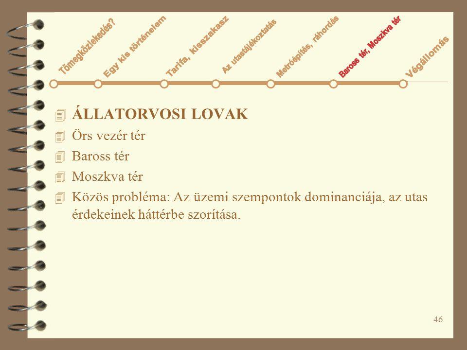 46 4 ÁLLATORVOSI LOVAK 4 Örs vezér tér 4 Baross tér 4 Moszkva tér 4 Közös probléma: Az üzemi szempontok dominanciája, az utas érdekeinek háttérbe szor