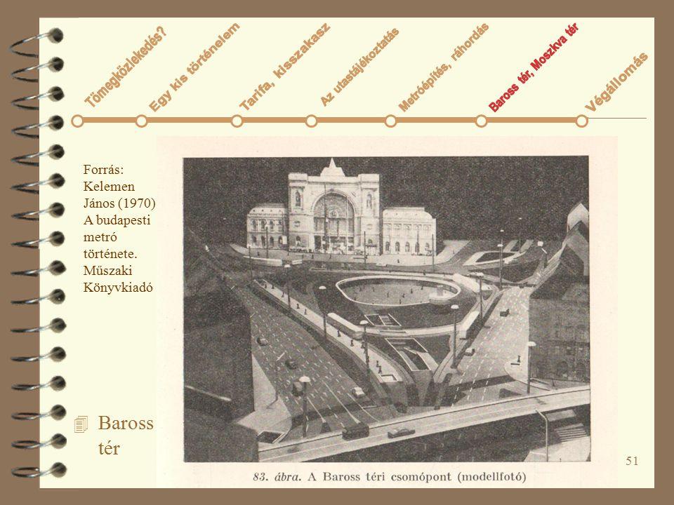 51 4 Baross tér Forrás: Kelemen János (1970) A budapesti metró története. Műszaki Könyvkiadó