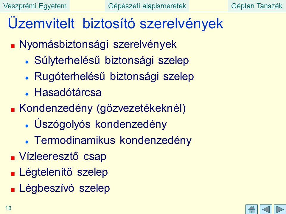 Veszprémi EgyetemGépészeti alapismeretekGéptan Tanszék 18 Üzemvitelt biztosító szerelvények Nyomásbiztonsági szerelvények Súlyterhelésű biztonsági sze