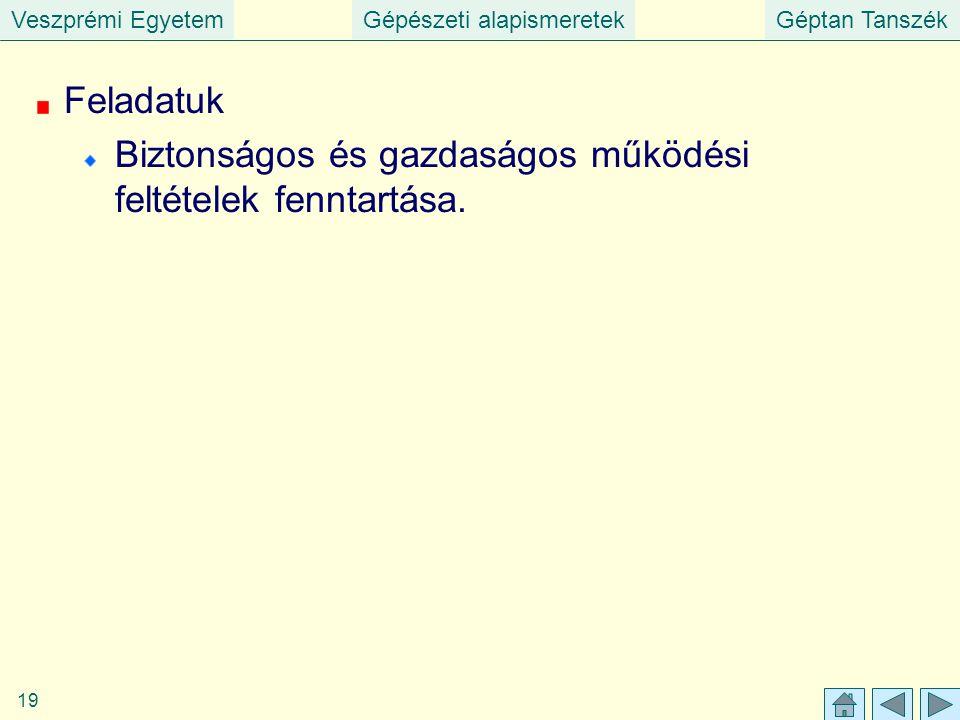 Veszprémi EgyetemGépészeti alapismeretekGéptan Tanszék 19 Feladatuk Biztonságos és gazdaságos működési feltételek fenntartása.