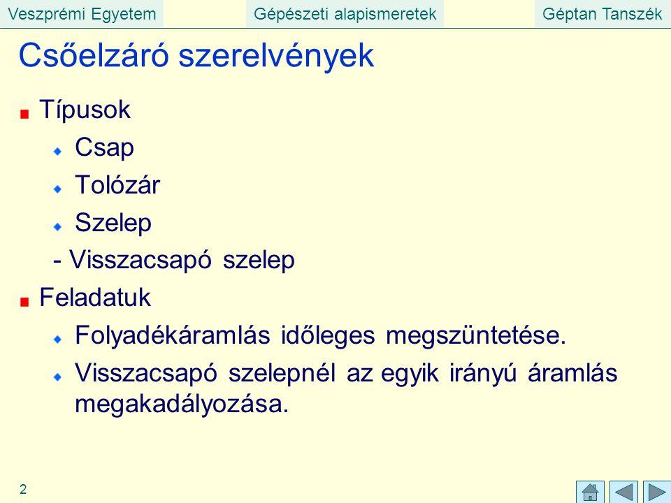 Veszprémi EgyetemGépészeti alapismeretekGéptan Tanszék 2 Csőelzáró szerelvények Típusok Csap Tolózár Szelep - Visszacsapó szelep Feladatuk Folyadékára