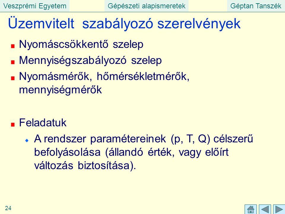 Veszprémi EgyetemGépészeti alapismeretekGéptan Tanszék 24 Üzemvitelt szabályozó szerelvények Nyomáscsökkentő szelep Mennyiségszabályozó szelep Nyomásm
