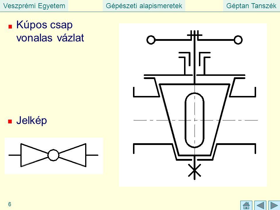 Veszprémi EgyetemGépészeti alapismeretekGéptan Tanszék 6 Kúpos csap vonalas vázlat Jelkép