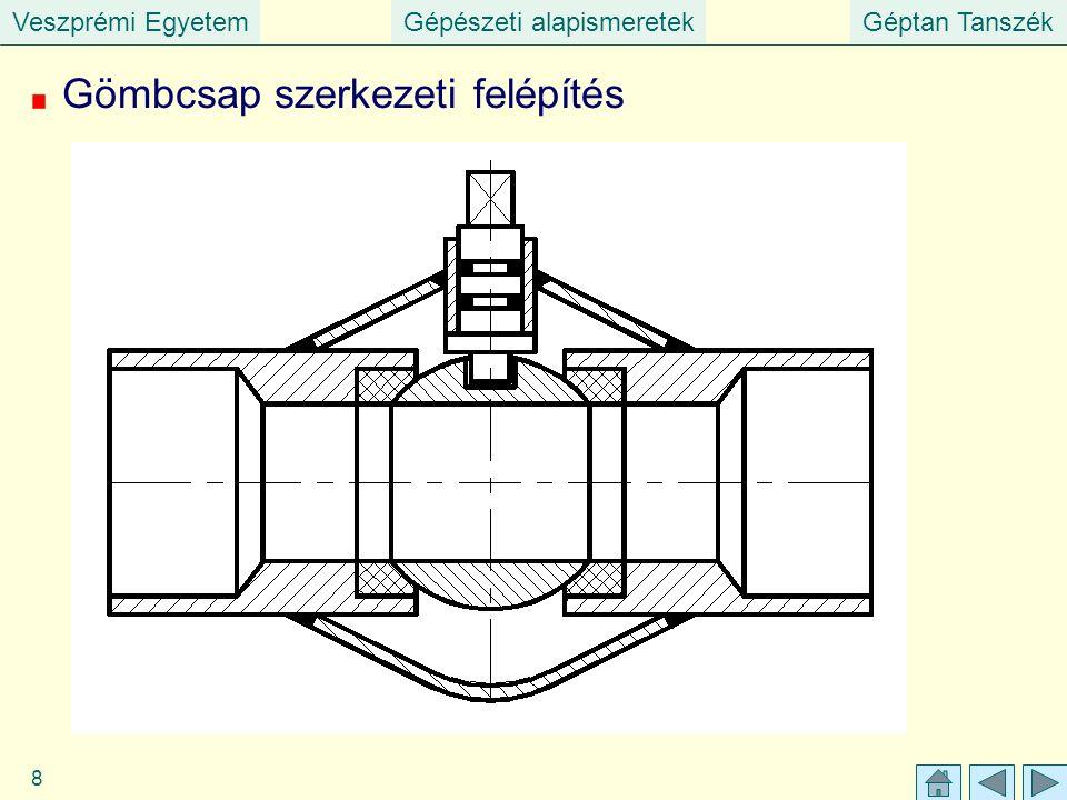 Veszprémi EgyetemGépészeti alapismeretekGéptan Tanszék 8 Gömbcsap szerkezeti felépítés