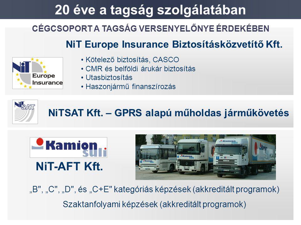 NiT Europe Insurance Biztosításközvetítő Kft.