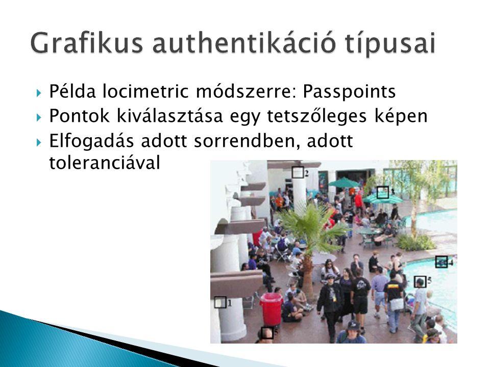  Példa locimetric módszerre: Passpoints  Pontok kiválasztása egy tetszőleges képen  Elfogadás adott sorrendben, adott toleranciával