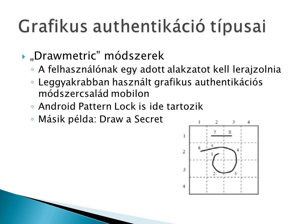 """ """"Drawmetric módszerek ◦ A felhasználónak egy adott alakzatot kell lerajzolnia ◦ Leggyakrabban használt grafikus authentikációs módszercsalád mobilon ◦ Android Pattern Lock is ide tartozik ◦ Másik példa: Draw a Secret"""