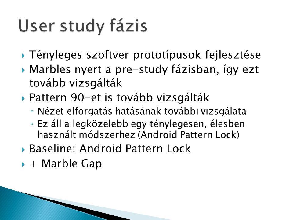  Tényleges szoftver prototípusok fejlesztése  Marbles nyert a pre-study fázisban, így ezt tovább vizsgálták  Pattern 90-et is tovább vizsgálták ◦ Nézet elforgatás hatásának további vizsgálata ◦ Ez áll a legközelebb egy ténylegesen, élesben használt módszerhez (Android Pattern Lock)  Baseline: Android Pattern Lock  + Marble Gap