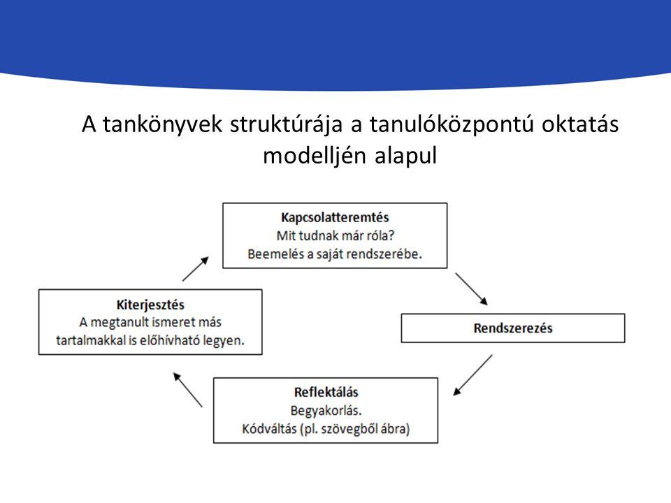 A tankönyvek struktúrája a tanulóközpontú oktatás modelljén alapul