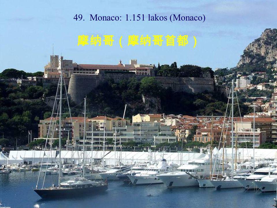 9. Róma: 2,8 millió lakos (Olaszország) 罗马(意大利首都)