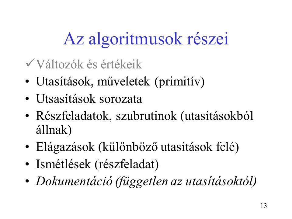 13 Az algoritmusok részei Változók és értékeik Utasítások, műveletek (primitív) Utsasítások sorozata Részfeladatok, szubrutinok (utasításokból állnak)
