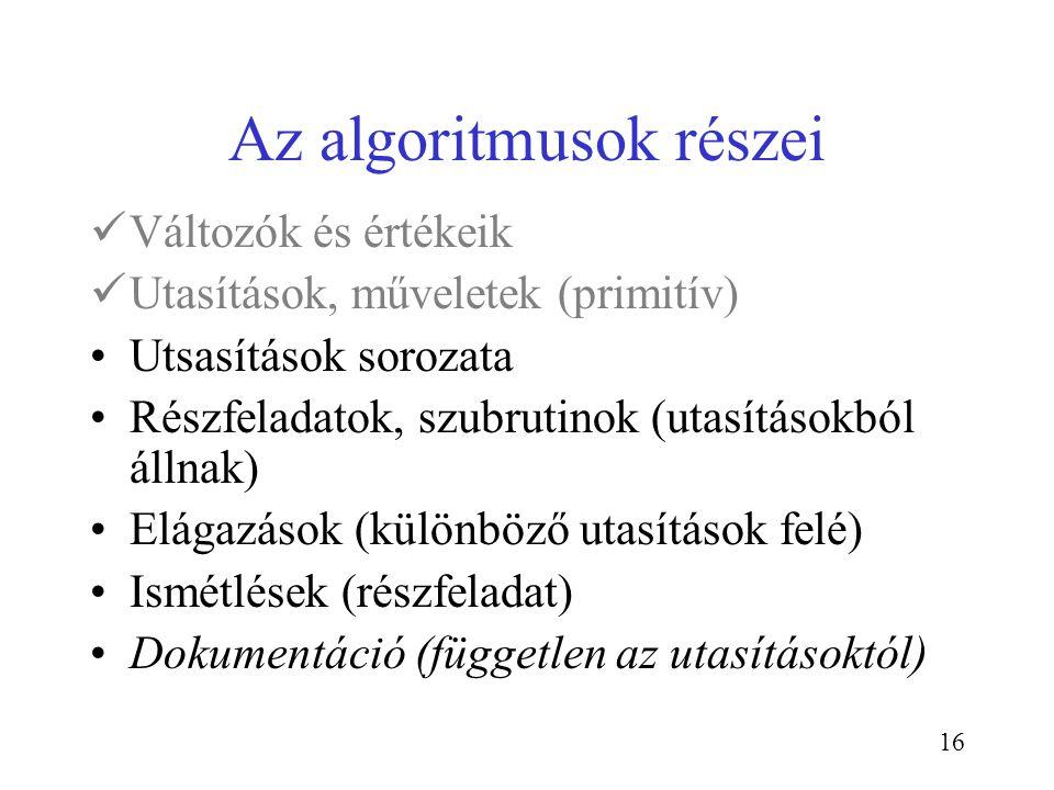 16 Az algoritmusok részei Változók és értékeik Utasítások, műveletek (primitív) Utsasítások sorozata Részfeladatok, szubrutinok (utasításokból állnak)