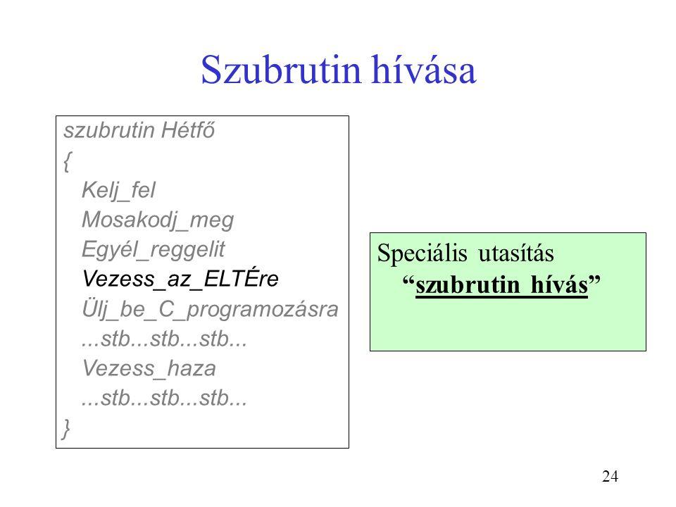 """24 Szubrutin hívása Speciális utasítás """"szubrutin hívás"""" szubrutin Hétfő { Kelj_fel Mosakodj_meg Egyél_reggelit Vezess_az_ELTÉre Ülj_be_C_programozásr"""