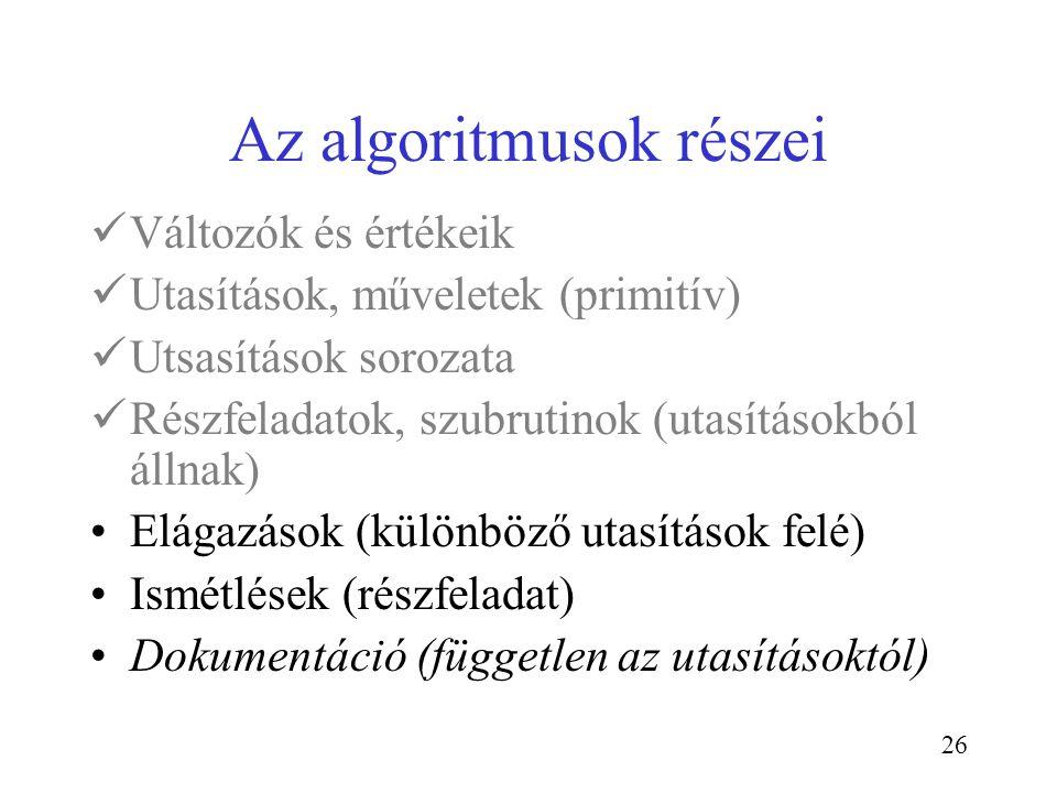 26 Az algoritmusok részei Változók és értékeik Utasítások, műveletek (primitív) Utsasítások sorozata Részfeladatok, szubrutinok (utasításokból állnak)