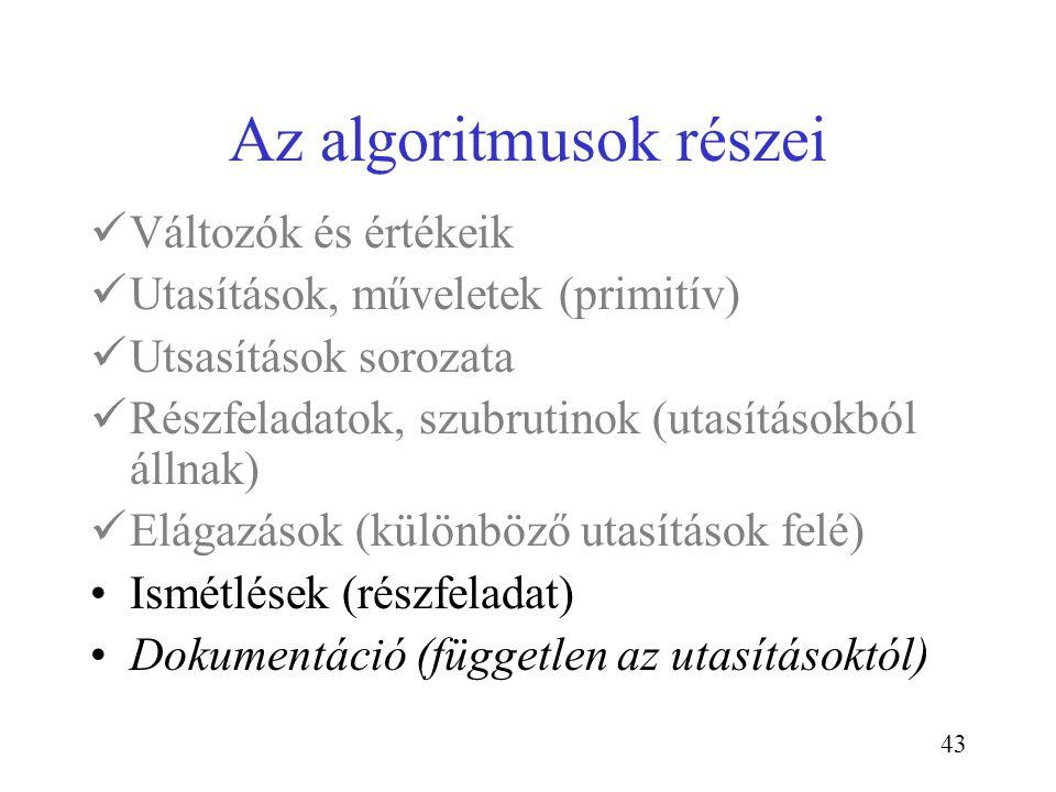 43 Az algoritmusok részei Változók és értékeik Utasítások, műveletek (primitív) Utsasítások sorozata Részfeladatok, szubrutinok (utasításokból állnak)