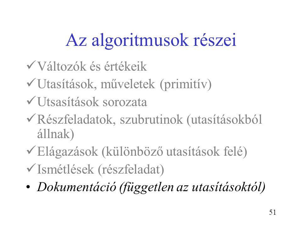 51 Az algoritmusok részei Változók és értékeik Utasítások, műveletek (primitív) Utsasítások sorozata Részfeladatok, szubrutinok (utasításokból állnak)