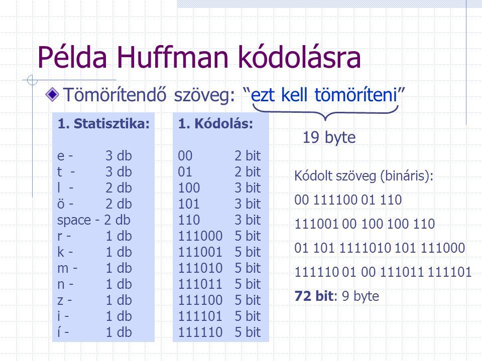 """Példa Huffman kódolásra Tömörítendő szöveg: """"ezt kell tömöríteni"""" 1. Statisztika: e - 3 db t - 3 db l - 2 db ö - 2 db space - 2 db r - 1 db k -1 db m"""