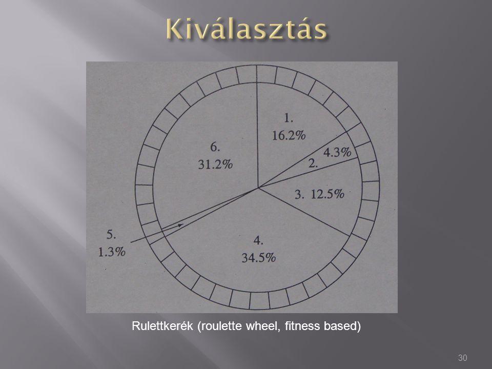 30 Rulettkerék (roulette wheel, fitness based)