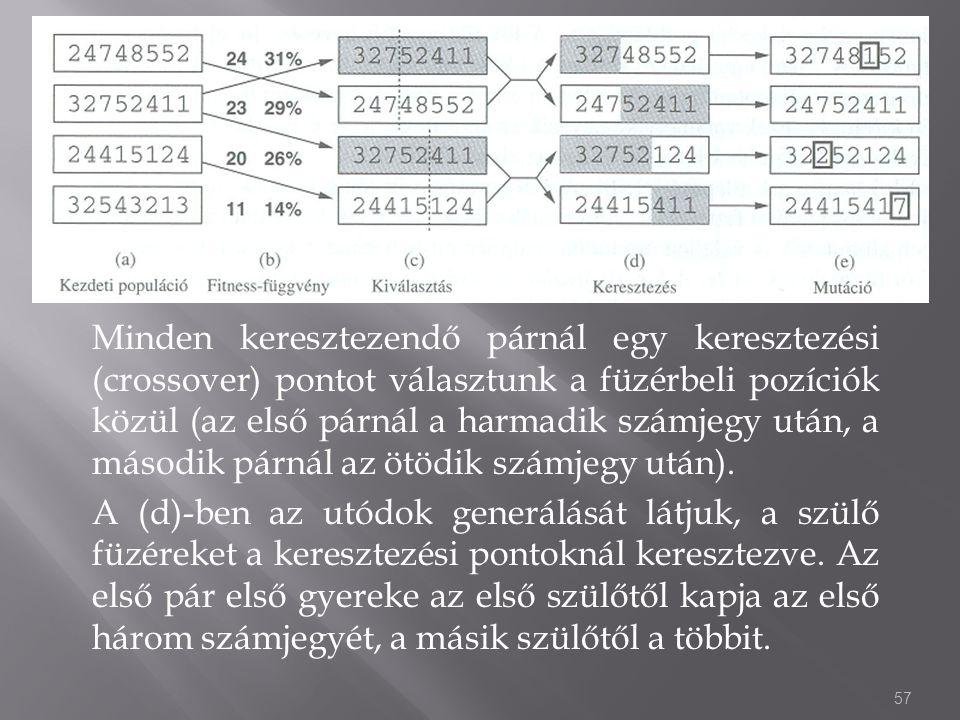 Minden keresztezendő párnál egy keresztezési (crossover) pontot választunk a füzérbeli pozíciók közül (az első párnál a harmadik számjegy után, a máso