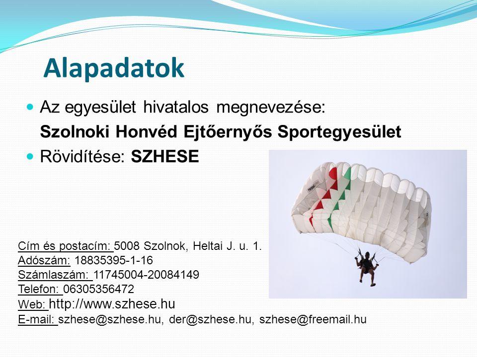 Alapadatok Az egyesület hivatalos megnevezése: Szolnoki Honvéd Ejtőernyős Sportegyesület Rövidítése: SZHESE Cím és postacím: 5008 Szolnok, Heltai J.